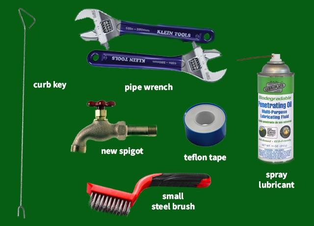 Tools for replacing a spigot