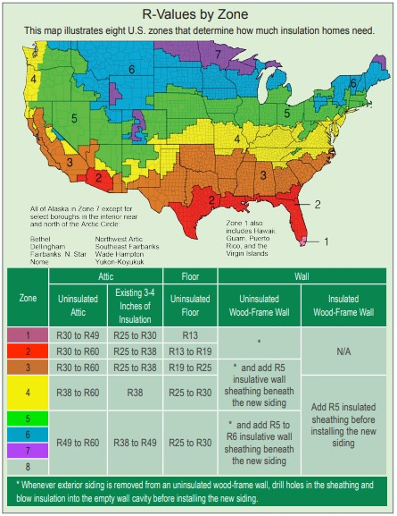 Recommended R-values for insulating homes