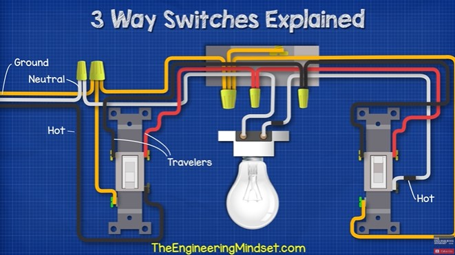 Three-way switch wiring setup