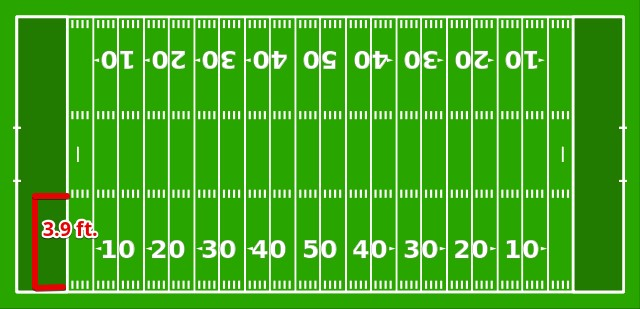 Adding the hash marks on your backyard football field